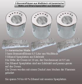 3 Dosen 0,5L. Weißblech, 3 Sparplatten mit keramischer Watte